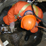 Confined Space Gas Detector